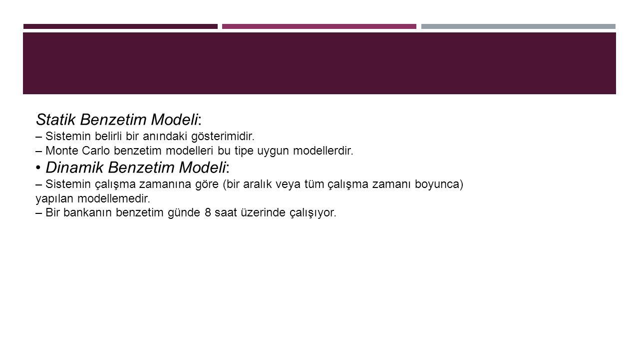 Statik Benzetim Modeli: – Sistemin belirli bir anındaki gösterimidir. – Monte Carlo benzetim modelleri bu tipe uygun modellerdir. Dinamik Benzetim Mod