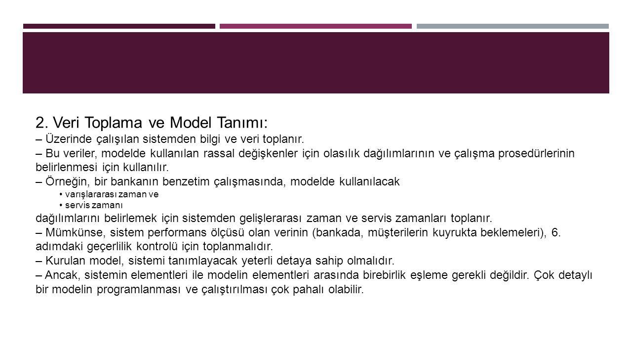 2. Veri Toplama ve Model Tanımı: – Üzerinde çalışılan sistemden bilgi ve veri toplanır. – Bu veriler, modelde kullanılan rassal değişkenler için olası