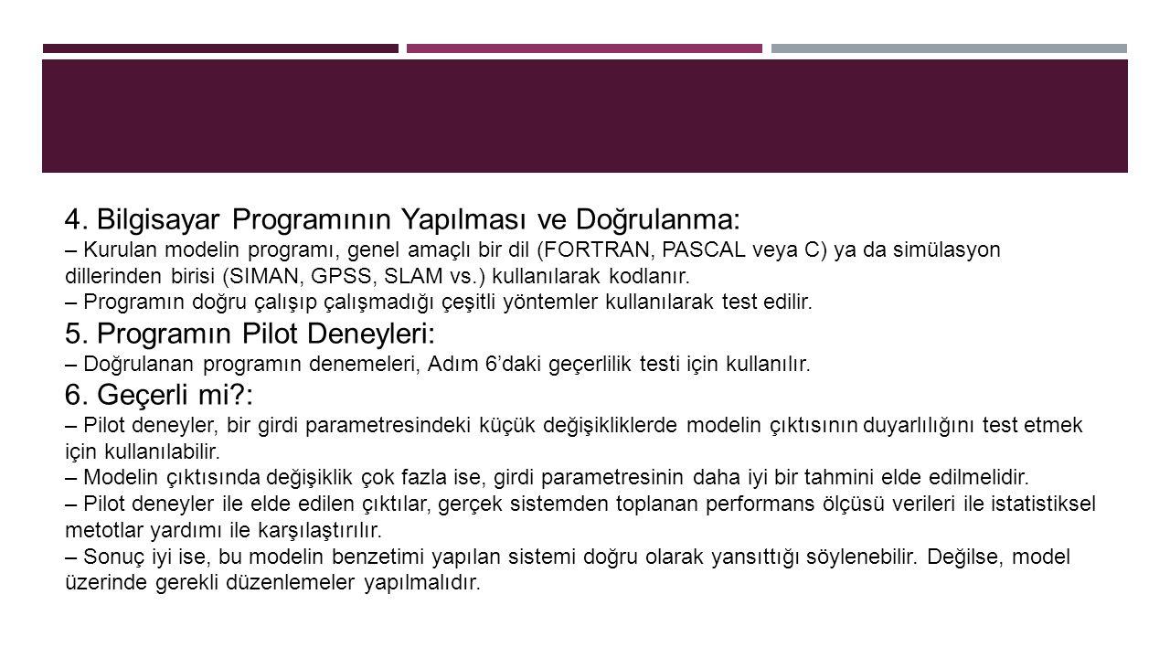 4. Bilgisayar Programının Yapılması ve Doğrulanma: – Kurulan modelin programı, genel amaçlı bir dil (FORTRAN, PASCAL veya C) ya da simülasyon dillerin
