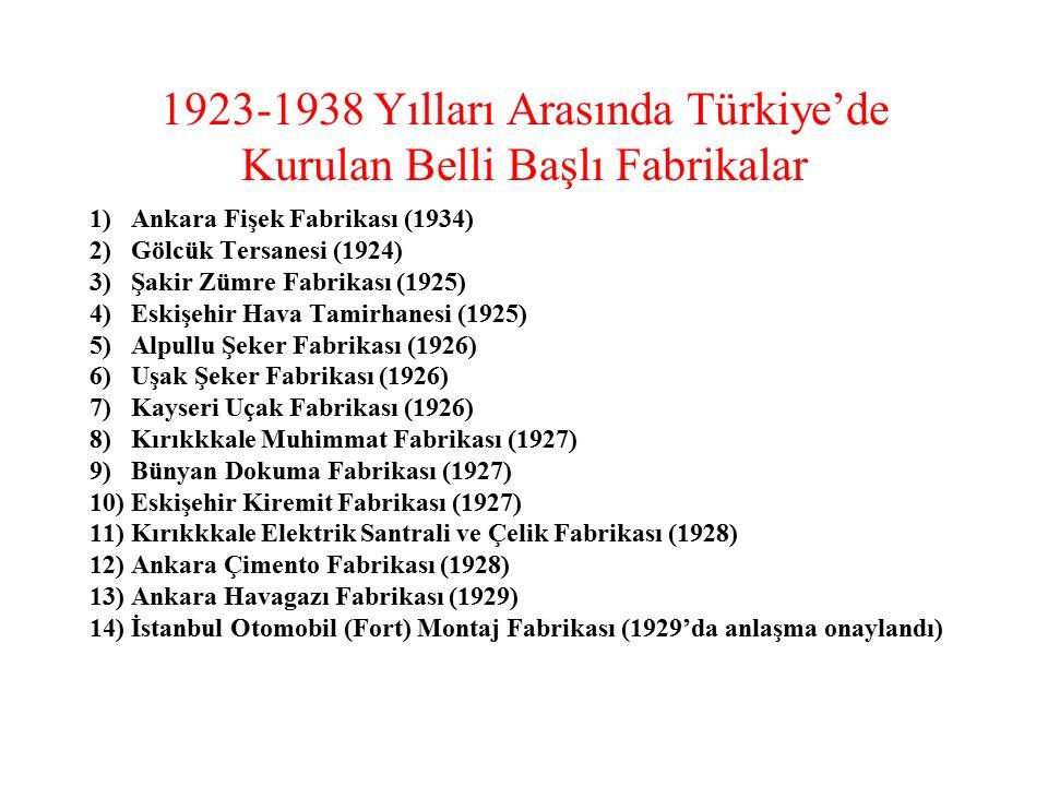 1923-1938 Yılları Arasında Türkiye'de Kurulan Belli Başlı Fabrikalar 1)Ankara Fişek Fabrikası (1934) 2)Gölcük Tersanesi (1924) 3)Şakir Zümre Fabrikası (1925) 4)Eskişehir Hava Tamirhanesi (1925) 5)Alpullu Şeker Fabrikası (1926) 6)Uşak Şeker Fabrikası (1926) 7)Kayseri Uçak Fabrikası (1926) 8)Kırıkkkale Muhimmat Fabrikası (1927) 9)Bünyan Dokuma Fabrikası (1927) 10)Eskişehir Kiremit Fabrikası (1927) 11)Kırıkkkale Elektrik Santrali ve Çelik Fabrikası (1928) 12)Ankara Çimento Fabrikası (1928) 13)Ankara Havagazı Fabrikası (1929) 14)İstanbul Otomobil (Fort) Montaj Fabrikası (1929'da anlaşma onaylandı)