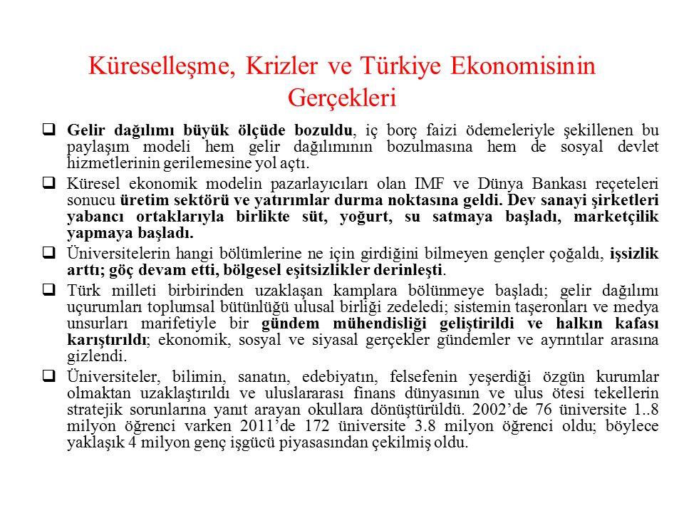 Küreselleşme, Krizler ve Türkiye Ekonomisinin Gerçekleri  Gelir dağılımı büyük ölçüde bozuldu, iç borç faizi ödemeleriyle şekillenen bu paylaşım modeli hem gelir dağılımının bozulmasına hem de sosyal devlet hizmetlerinin gerilemesine yol açtı.