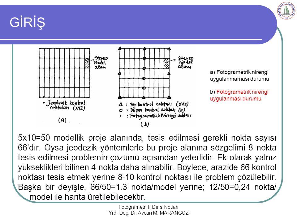 GİRİŞ 5x10=50 modellik proje alanında, tesis edilmesi gerekli nokta sayısı 66'dır.