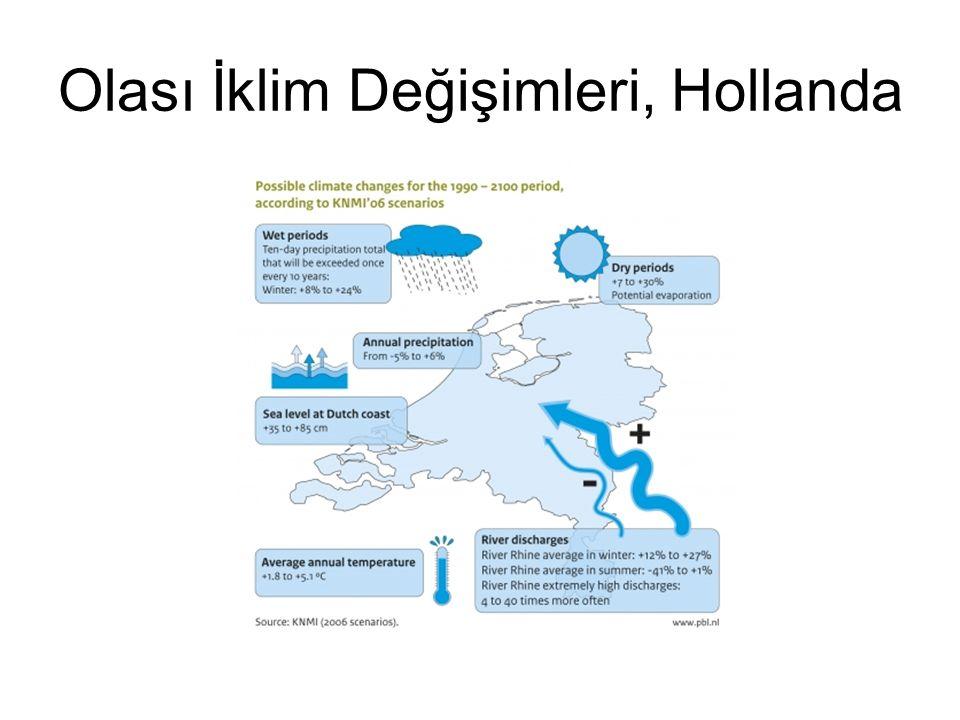 Olası İklim Değişimleri, Hollanda