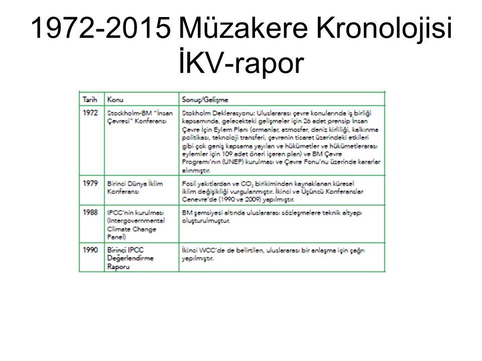 1972-2015 Müzakere Kronolojisi İKV-rapor