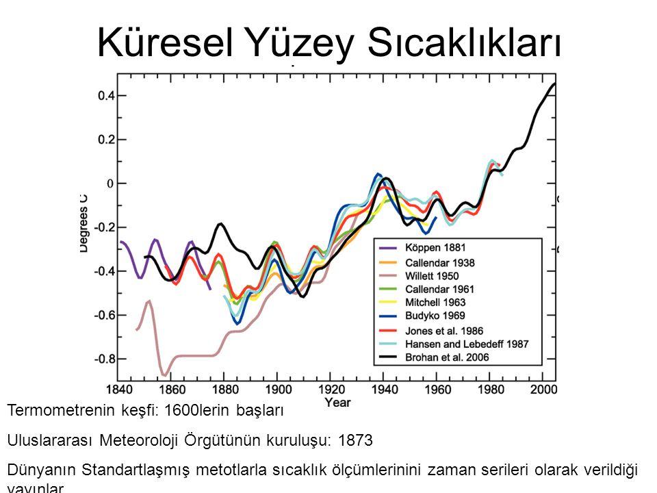 Küresel Yüzey Sıcaklıkları Termometrenin keşfi: 1600lerin başları Uluslararası Meteoroloji Örgütünün kuruluşu: 1873 Dünyanın Standartlaşmış metotlarla sıcaklık ölçümlerinini zaman serileri olarak verildiği yayınlar
