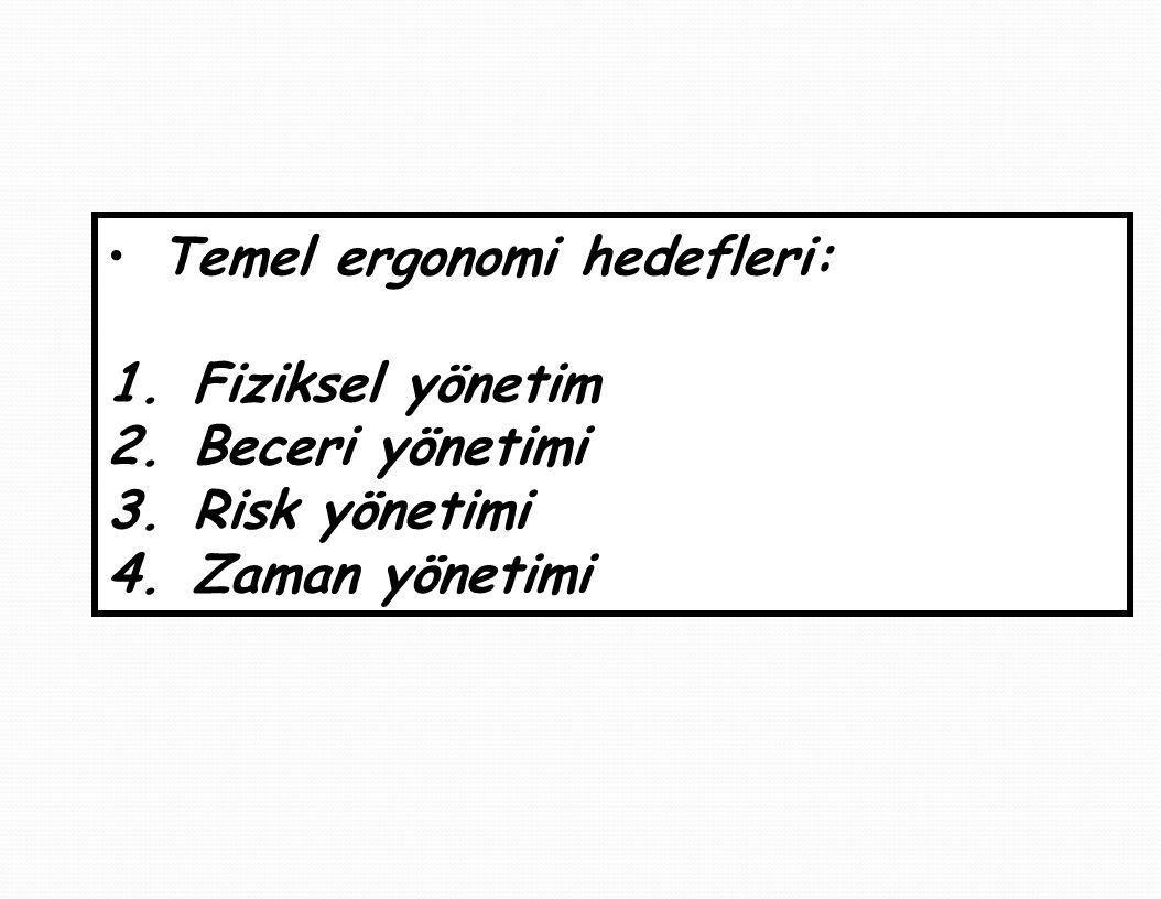 Temel ergonomi hedefleri: 1.Fiziksel yönetim 2.Beceri yönetimi 3.Risk yönetimi 4.Zaman yönetimi