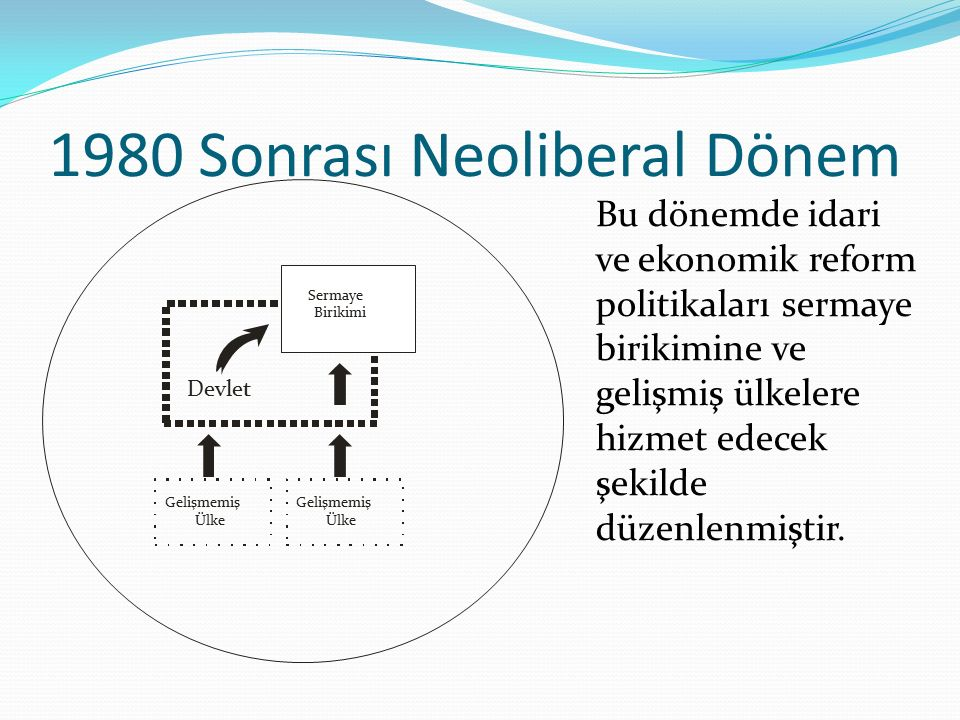 1980 Sonrası Neoliberal Dönem Sermaye Birikimi Devlet Gelişmemiş Ülke Gelişmemiş Ülke Bu dönemde idari ve ekonomik reform politikaları sermaye birikim