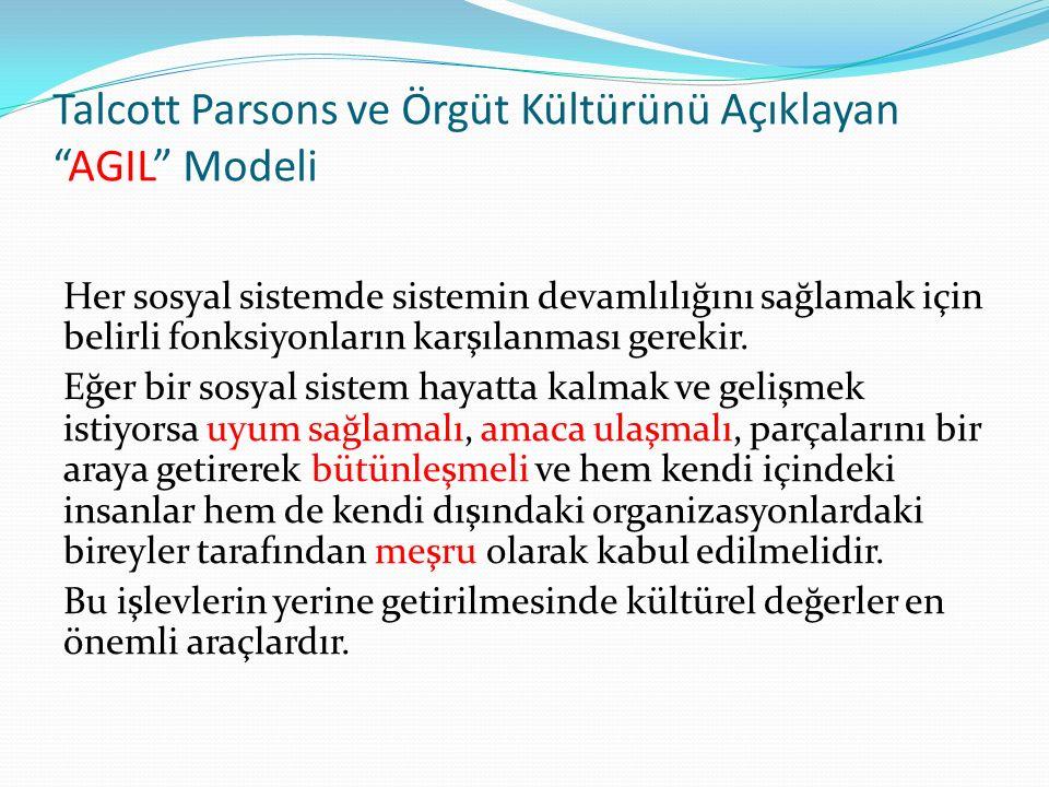 """Talcott Parsons ve Örgüt Kültürünü Açıklayan """"AGIL"""" Modeli Her sosyal sistemde sistemin devamlılığını sağlamak için belirli fonksiyonların karşılanmas"""