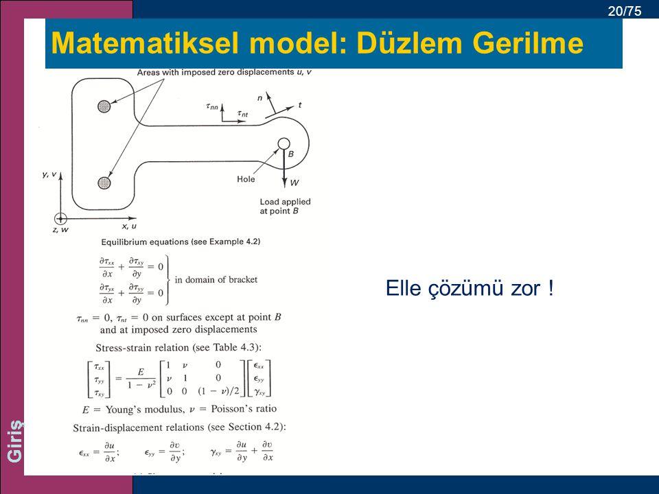 20/75 Giriş Elle çözümü zor ! Matematiksel model: Düzlem Gerilme