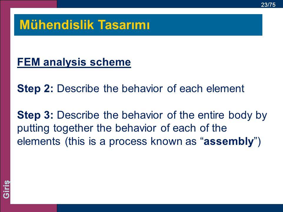 23/75 Giriş Mühendislik Tasarımı FEM analysis scheme Step 2: Describe the behavior of each element Step 3: Describe the behavior of the entire body by putting together the behavior of each of the elements (this is a process known as assembly )