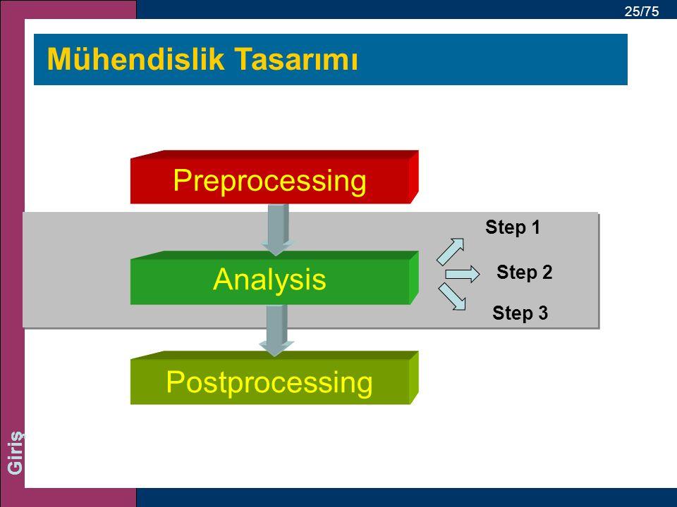 25/75 Giriş Mühendislik Tasarımı Preprocessing Analysis Postprocessing Step 1 Step 2 Step 3