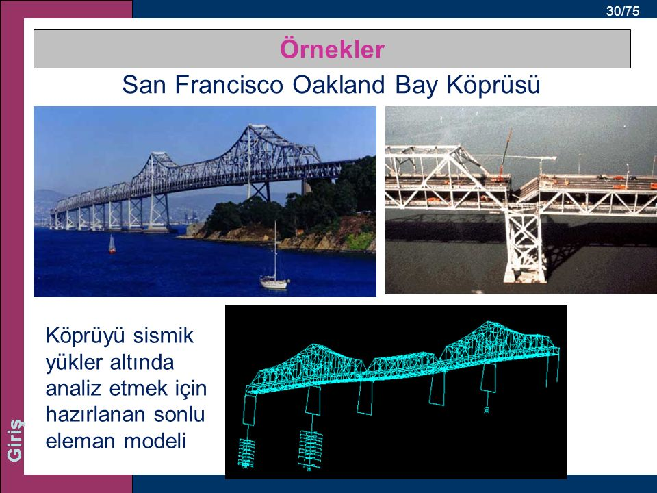 30/75 Giriş San Francisco Oakland Bay Köprüsü Köprüyü sismik yükler altında analiz etmek için hazırlanan sonlu eleman modeli Örnekler