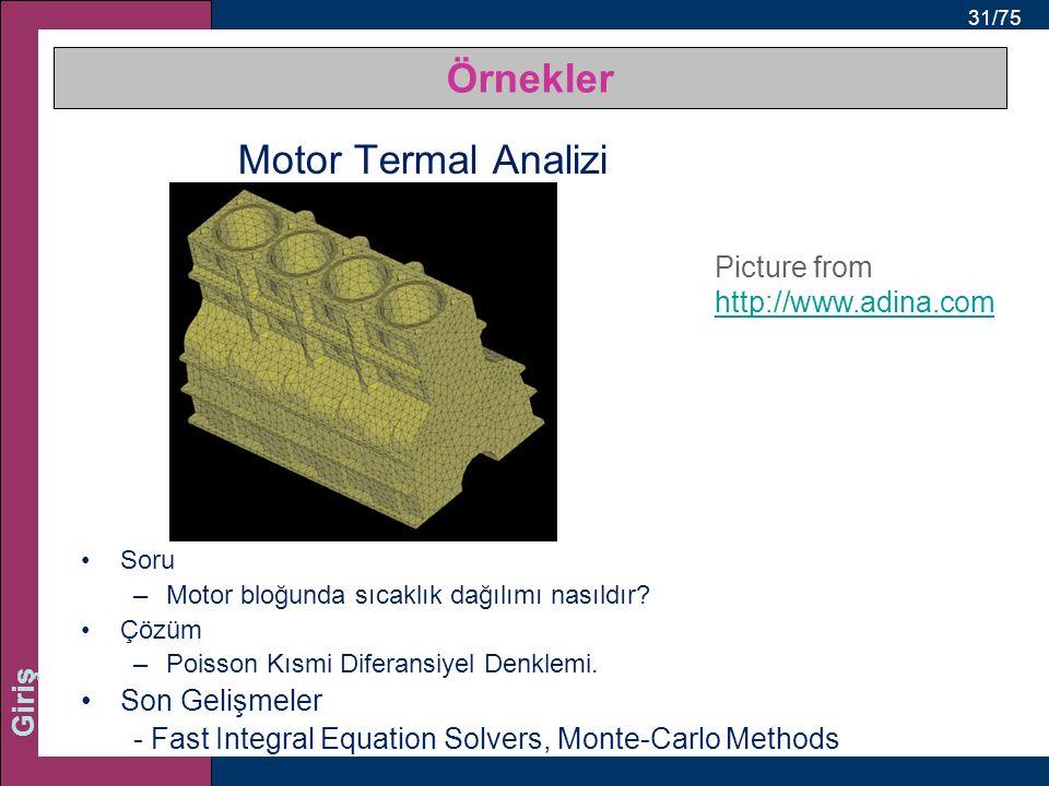 31/75 Giriş Motor Termal Analizi Picture from http://www.adina.com Soru –Motor bloğunda sıcaklık dağılımı nasıldır.