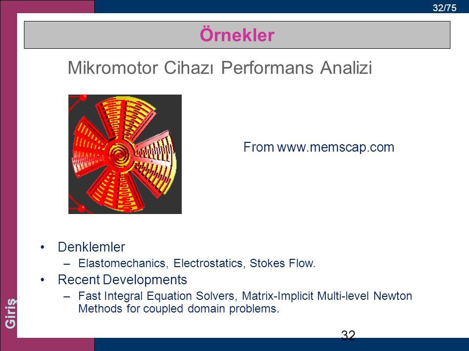 32/75 Giriş Mikromotor Cihazı Performans Analizi 32 From www.memscap.com Denklemler –Elastomechanics, Electrostatics, Stokes Flow.