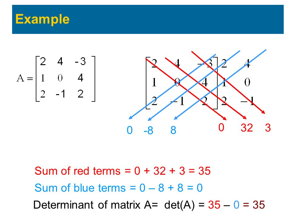 Example 0 323 0 -8 8 Sum of red terms = 0 + 32 + 3 = 35 Sum of blue terms = 0 – 8 + 8 = 0 Determinant of matrix A= det(A) = 35 – 0 = 35