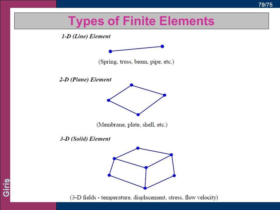 79/75 Giriş Types of Finite Elements