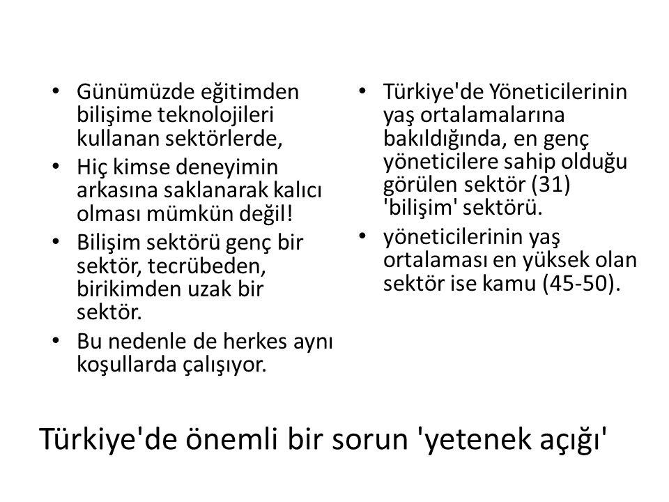 Türkiye'de önemli bir sorun 'yetenek açığı' Günümüzde eğitimden bilişime teknolojileri kullanan sektörlerde, Hiç kimse deneyimin arkasına saklanarak k