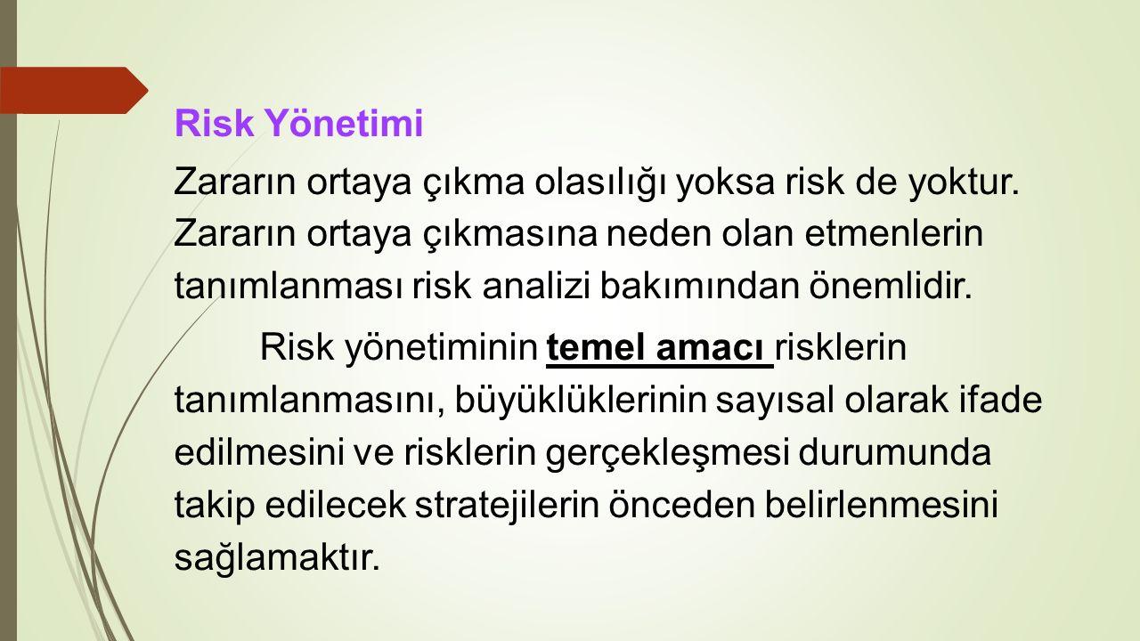Risk Yönetimi Zararın ortaya çıkma olasılığı yoksa risk de yoktur.