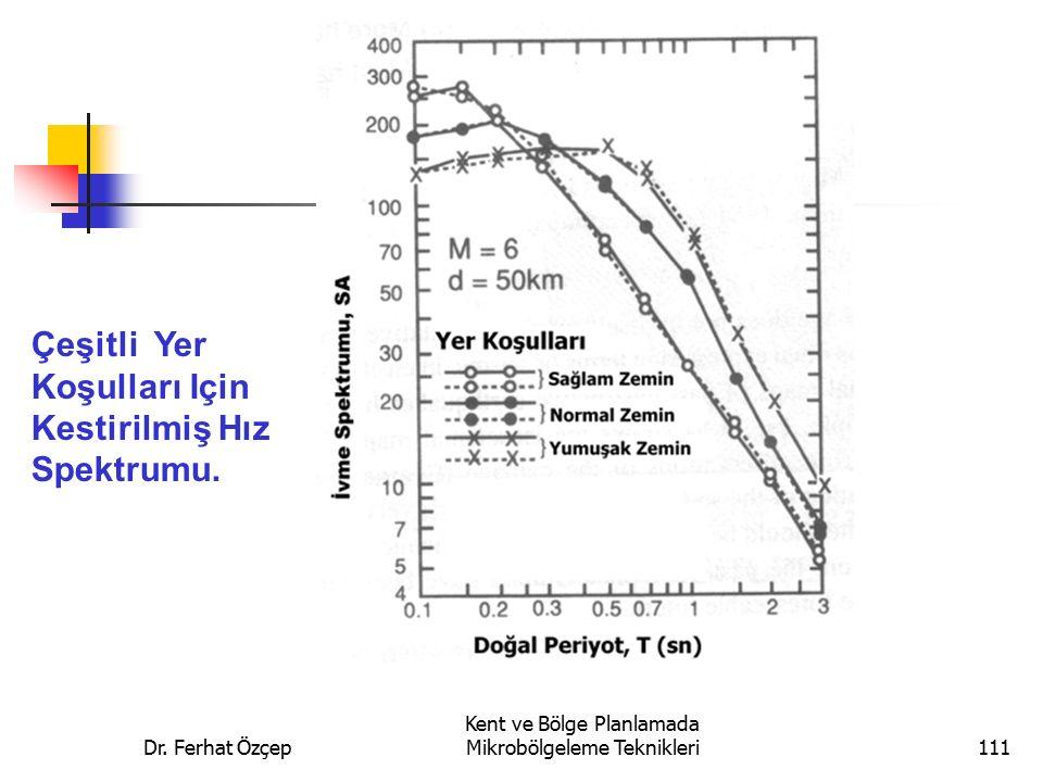 Dr. Ferhat Özçep Kent ve Bölge Planlamada Mikrobölgeleme Teknikleri111 Çeşitli Yer Koşulları Için Kestirilmiş Hız Spektrumu.