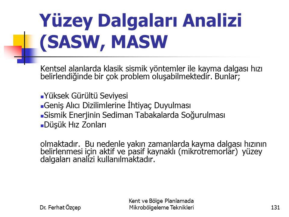 Dr. Ferhat Özçep Kent ve Bölge Planlamada Mikrobölgeleme Teknikleri131 Yüzey Dalgaları Analizi (SASW, MASW Kentsel alanlarda klasik sismik yöntemler i