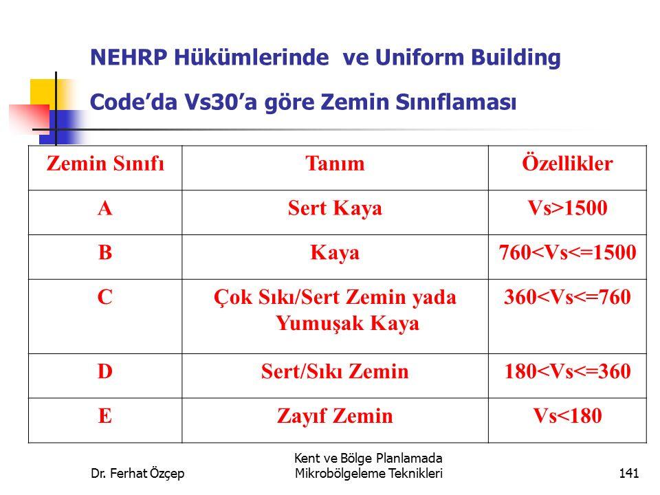 Dr. Ferhat Özçep Kent ve Bölge Planlamada Mikrobölgeleme Teknikleri141 NEHRP Hükümlerinde ve Uniform Building Code'da Vs30'a göre Zemin Sınıflaması Ze