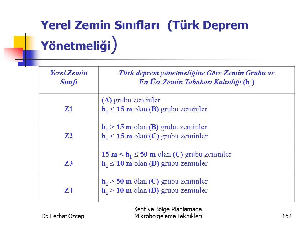 Dr. Ferhat Özçep Kent ve Bölge Planlamada Mikrobölgeleme Teknikleri152 Yerel Zemin Sınıfları (Türk Deprem Yönetmeliği ) Yerel Zemin Sınıfı Türk deprem