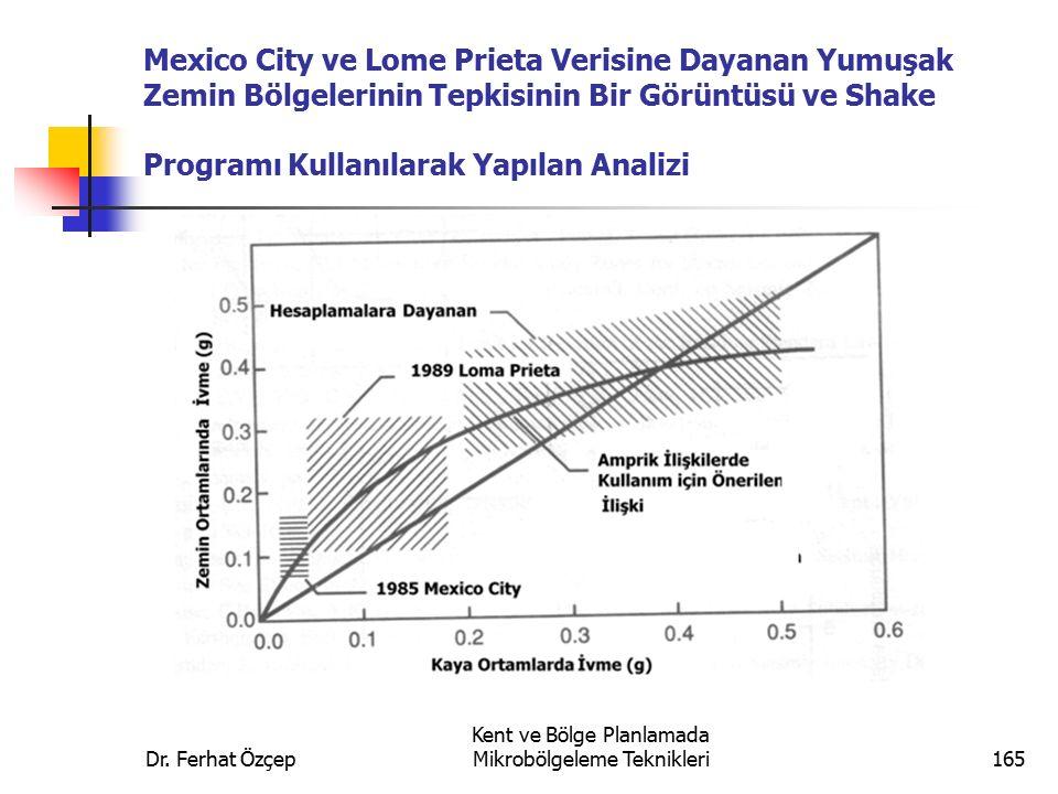 Dr. Ferhat Özçep Kent ve Bölge Planlamada Mikrobölgeleme Teknikleri165 Mexico City ve Lome Prieta Verisine Dayanan Yumuşak Zemin Bölgelerinin Tepkisin