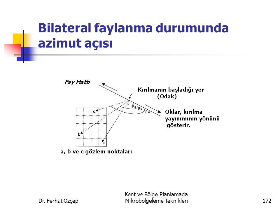 Dr. Ferhat Özçep Kent ve Bölge Planlamada Mikrobölgeleme Teknikleri172 Bilateral faylanma durumunda azimut açısı