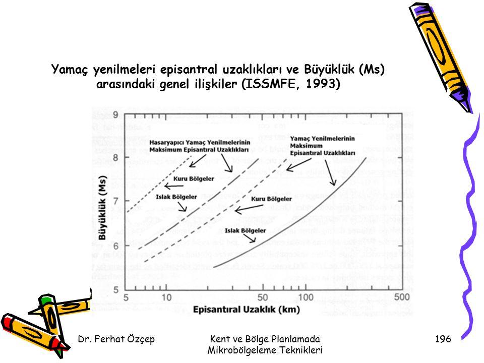 Dr. Ferhat ÖzçepKent ve Bölge Planlamada Mikrobölgeleme Teknikleri 196 Yamaç yenilmeleri episantral uzaklıkları ve Büyüklük (Ms) arasındaki genel iliş