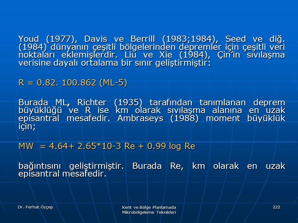 Dr. Ferhat Özçep Kent ve Bölge Planlamada Mikrobölgeleme Teknikleri 222 Youd (1977), Davis ve Berrill (1983;1984), Seed ve diğ. (1984) dünyanın çeşitl