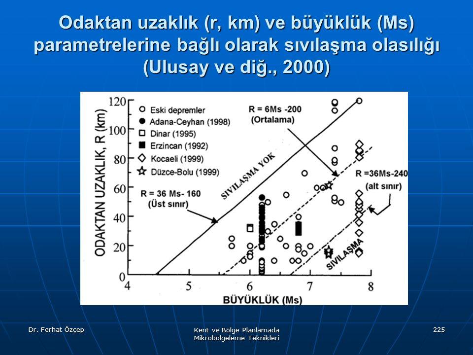 Dr. Ferhat Özçep Kent ve Bölge Planlamada Mikrobölgeleme Teknikleri 225 Odaktan uzaklık (r, km) ve büyüklük (Ms) parametrelerine bağlı olarak sıvılaşm