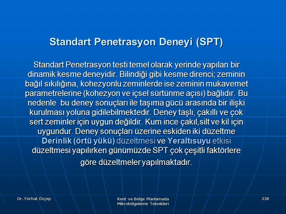 Dr. Ferhat Özçep Kent ve Bölge Planlamada Mikrobölgeleme Teknikleri 238 Standart Penetrasyon Deneyi (SPT) Standart Penetrasyon testi temel olarak yeri