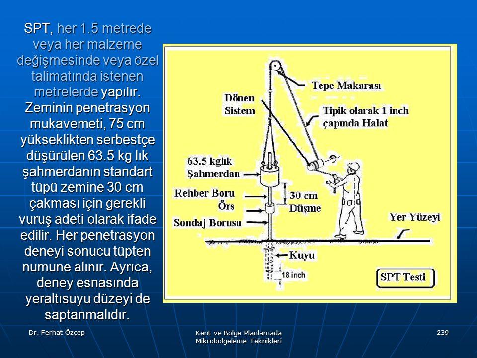 Dr. Ferhat Özçep Kent ve Bölge Planlamada Mikrobölgeleme Teknikleri 239 SPT, her 1.5 metrede veya her malzeme değişmesinde veya özel talimatında isten
