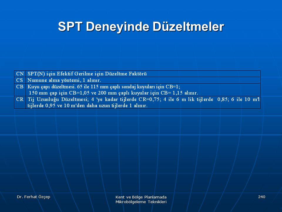 Dr. Ferhat Özçep Kent ve Bölge Planlamada Mikrobölgeleme Teknikleri 240 SPT Deneyinde Düzeltmeler