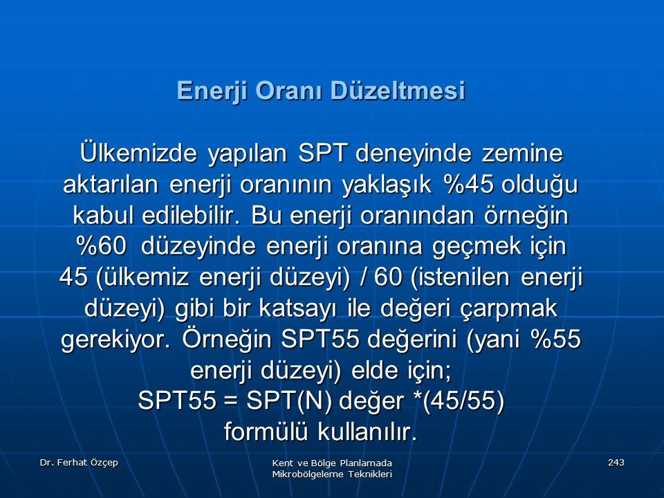 Dr. Ferhat Özçep Kent ve Bölge Planlamada Mikrobölgeleme Teknikleri 243 Enerji Oranı Düzeltmesi Ülkemizde yapılan SPT deneyinde zemine aktarılan enerj