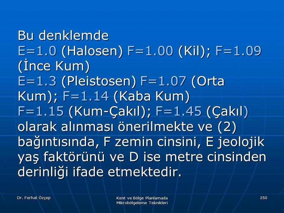 Dr. Ferhat Özçep Kent ve Bölge Planlamada Mikrobölgeleme Teknikleri 250 Bu denklemde E=1.0 (Halosen) F=1.00 (Kil); F=1.09 (İnce Kum) E=1.3 (Pleistosen