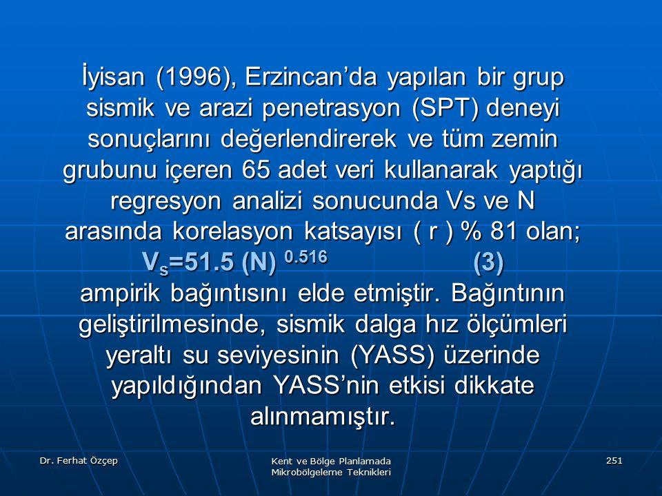Dr. Ferhat Özçep Kent ve Bölge Planlamada Mikrobölgeleme Teknikleri 251 İyisan (1996), Erzincan'da yapılan bir grup sismik ve arazi penetrasyon (SPT)