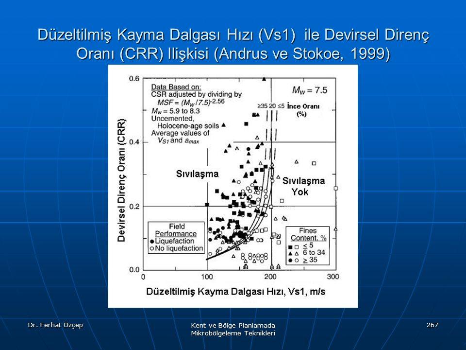 Dr. Ferhat Özçep Kent ve Bölge Planlamada Mikrobölgeleme Teknikleri 267 Düzeltilmiş Kayma Dalgası Hızı (Vs1) ile Devirsel Direnç Oranı (CRR) Ilişkisi