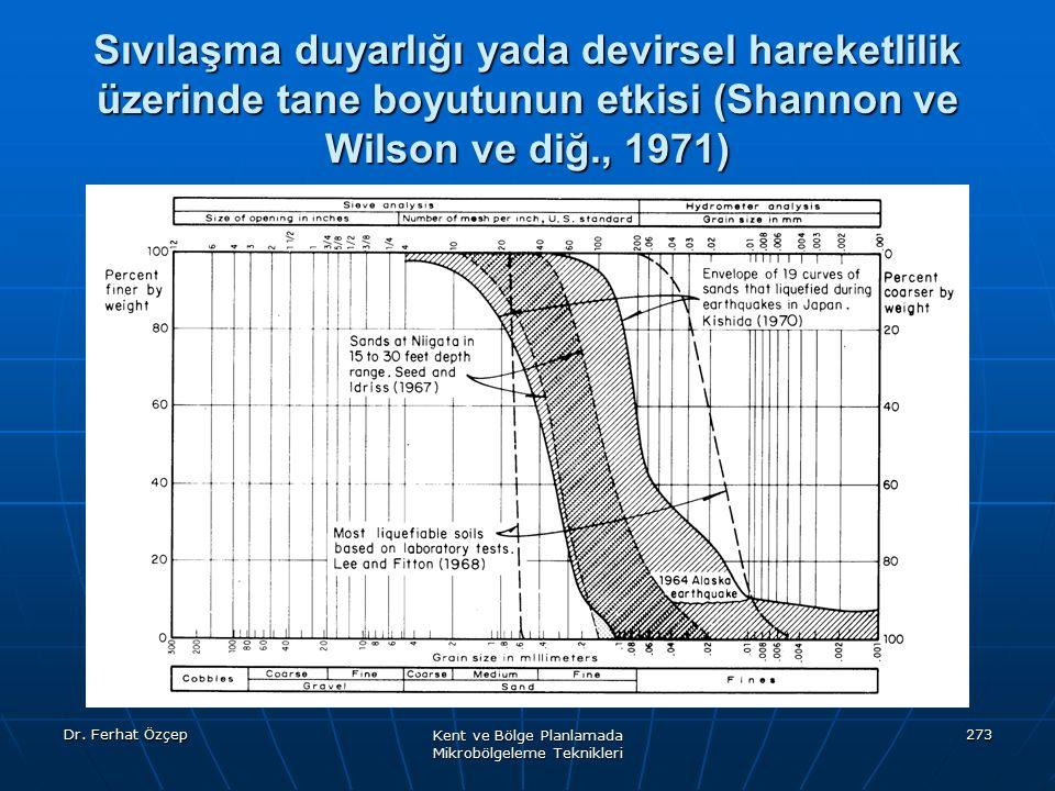 Dr. Ferhat Özçep Kent ve Bölge Planlamada Mikrobölgeleme Teknikleri 273 Sıvılaşma duyarlığı yada devirsel hareketlilik üzerinde tane boyutunun etkisi