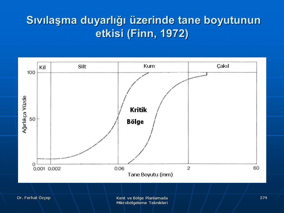 Dr. Ferhat Özçep Kent ve Bölge Planlamada Mikrobölgeleme Teknikleri 274 Sıvılaşma duyarlığı üzerinde tane boyutunun etkisi (Finn, 1972) Sıvılaşma duya