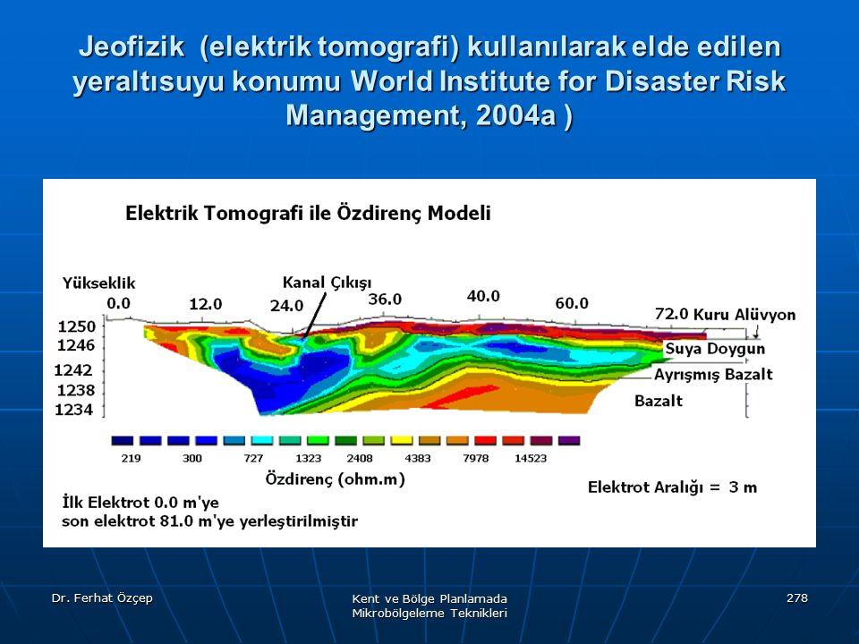 Dr. Ferhat Özçep Kent ve Bölge Planlamada Mikrobölgeleme Teknikleri 278 Jeofizik (elektrik tomografi) kullanılarak elde edilen yeraltısuyu konumu Worl