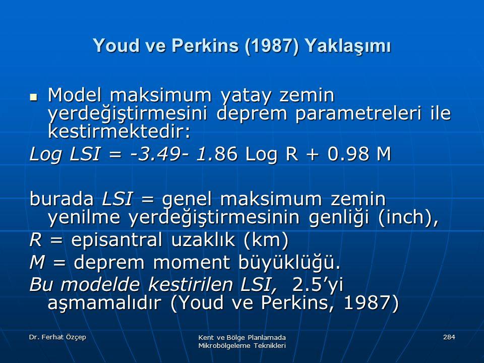 Dr. Ferhat Özçep Kent ve Bölge Planlamada Mikrobölgeleme Teknikleri 284 Youd ve Perkins (1987) Yaklaşımı Model maksimum yatay zemin yerdeğiştirmesini