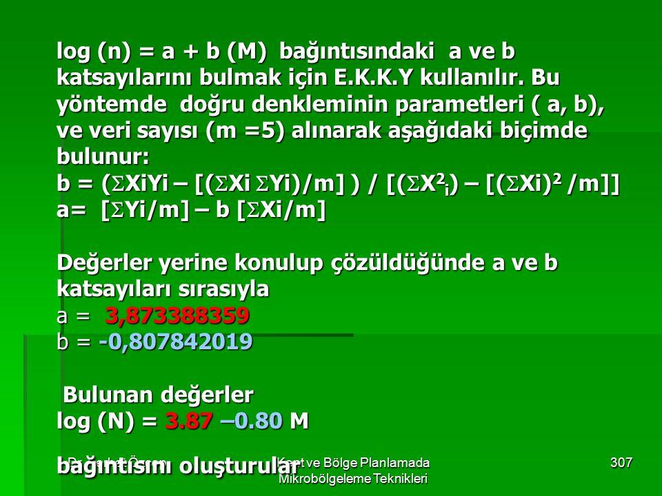 Dr. Ferhat ÖzçepKent ve Bölge Planlamada Mikrobölgeleme Teknikleri 307 log (n) = a + b (M) bağıntısındaki a ve b katsayılarını bulmak için E.K.K.Y kul