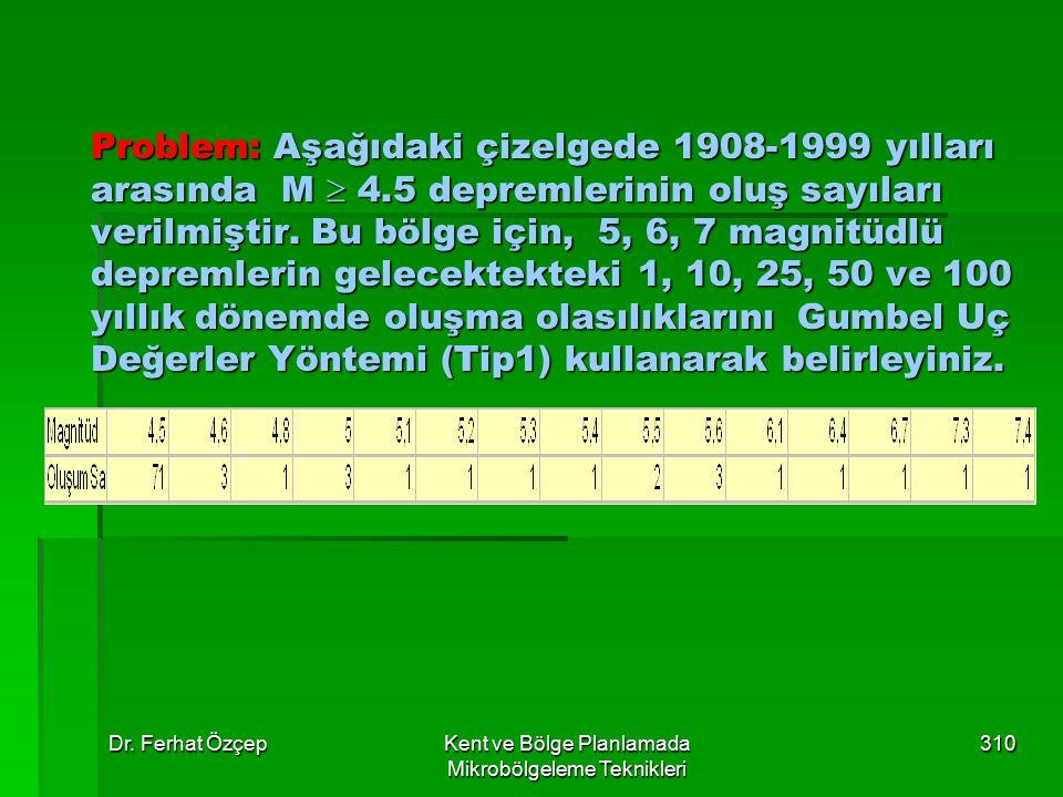 Dr. Ferhat ÖzçepKent ve Bölge Planlamada Mikrobölgeleme Teknikleri 310 Problem: Aşağıdaki çizelgede 1908-1999 yılları arasında M  4.5 depremlerinin o