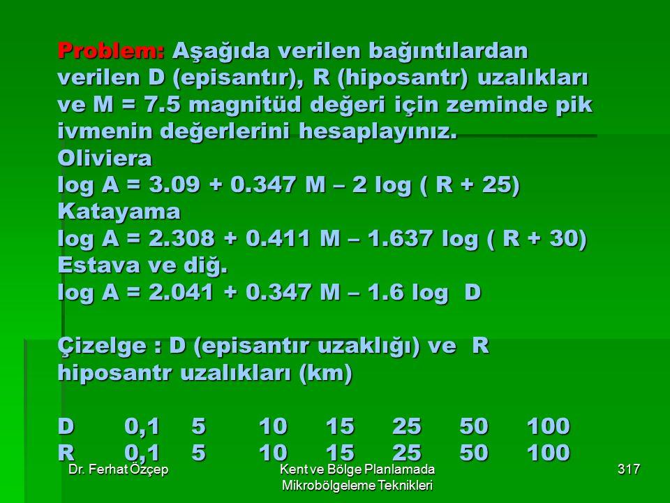 Dr. Ferhat ÖzçepKent ve Bölge Planlamada Mikrobölgeleme Teknikleri 317 Problem: Aşağıda verilen bağıntılardan verilen D (episantır), R (hiposantr) uza