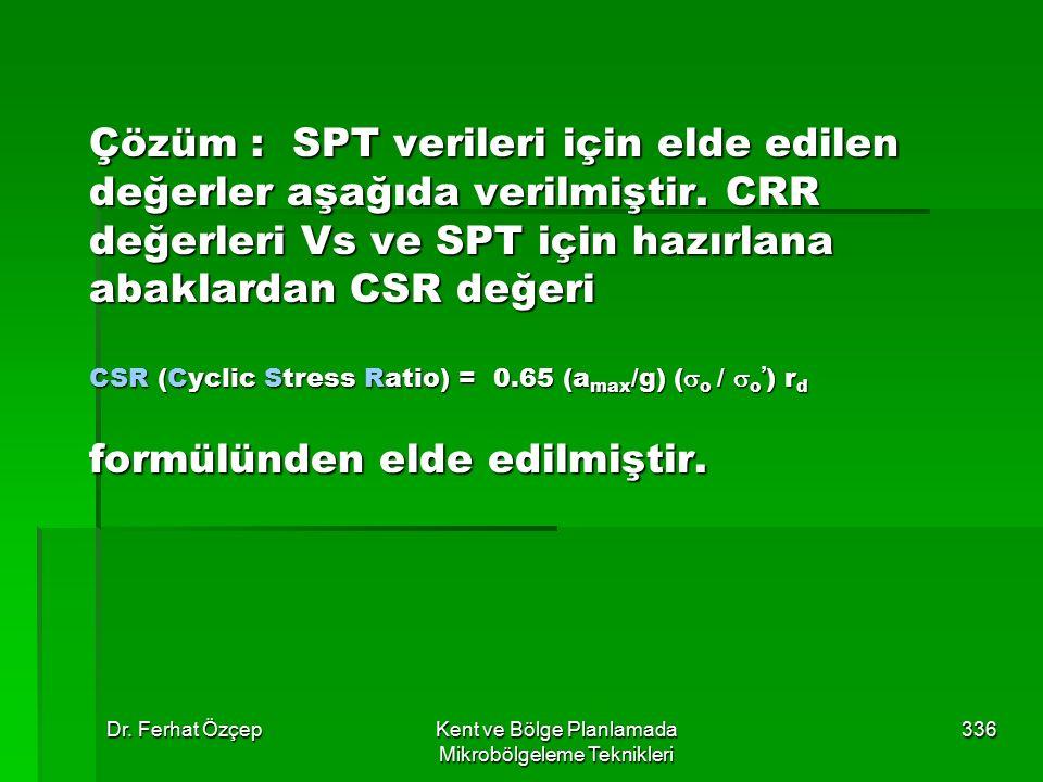 Dr. Ferhat ÖzçepKent ve Bölge Planlamada Mikrobölgeleme Teknikleri 336 Çözüm : SPT verileri için elde edilen değerler aşağıda verilmiştir. CRR değerle