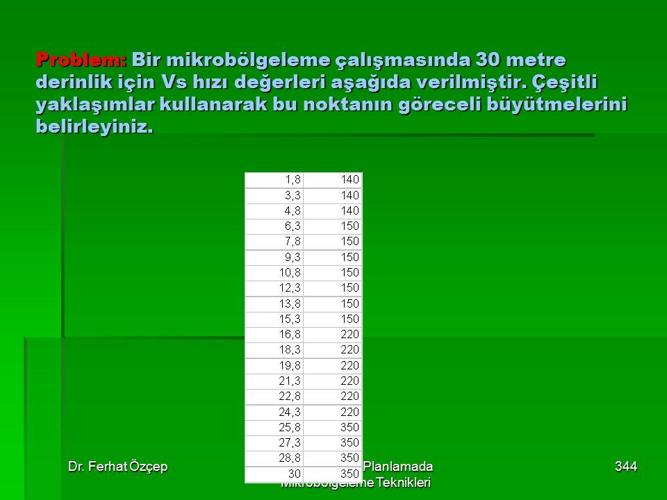 Dr. Ferhat ÖzçepKent ve Bölge Planlamada Mikrobölgeleme Teknikleri 344 Problem: Bir mikrobölgeleme çalışmasında 30 metre derinlik için Vs hızı değerle
