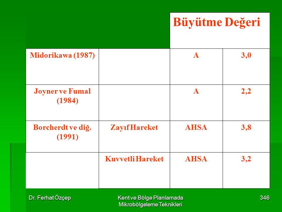 Dr. Ferhat ÖzçepKent ve Bölge Planlamada Mikrobölgeleme Teknikleri 346 Büyütme Değeri Midorikawa (1987)A3,0 Joyner ve Fumal (1984) A2,2 Borcherdt ve d
