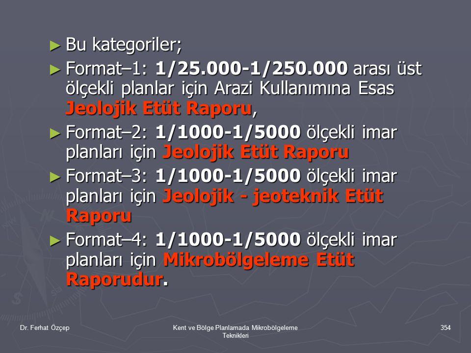 Dr. Ferhat ÖzçepKent ve Bölge Planlamada Mikrobölgeleme Teknikleri 354 ► Bu kategoriler; ► Format–1: 1/25.000-1/250.000 arası üst ölçekli planlar için