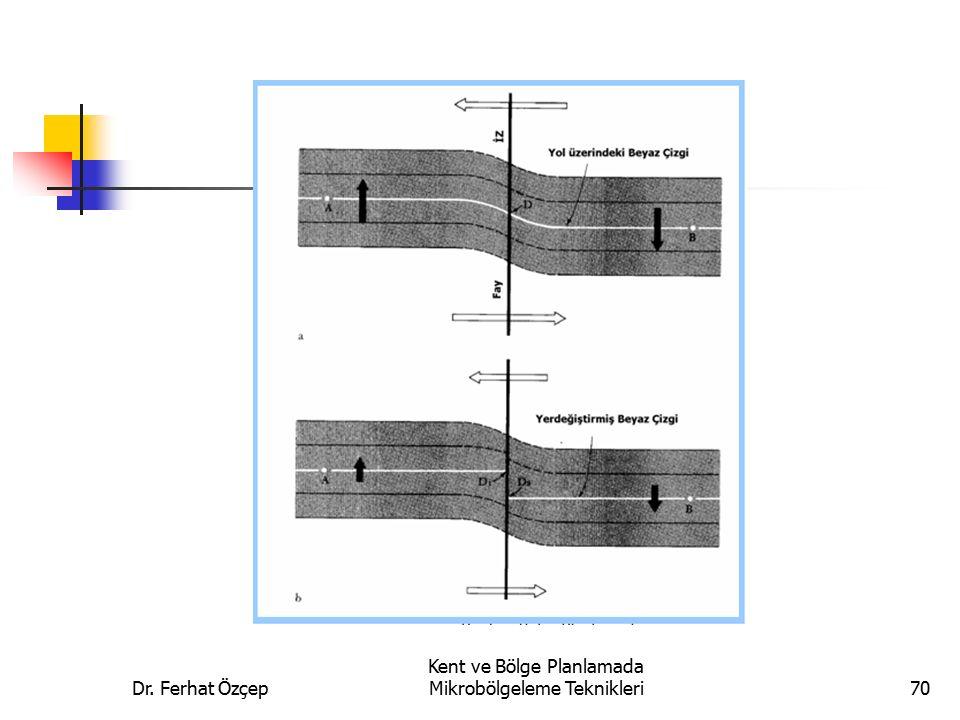 Dr. Ferhat Özçep Kent ve Bölge Planlamada Mikrobölgeleme Teknikleri70